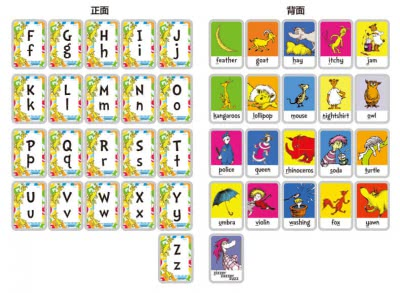 Cards Dr Seuss Alphabet