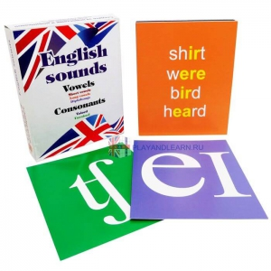 English Sounds (Vowels and Consonants)